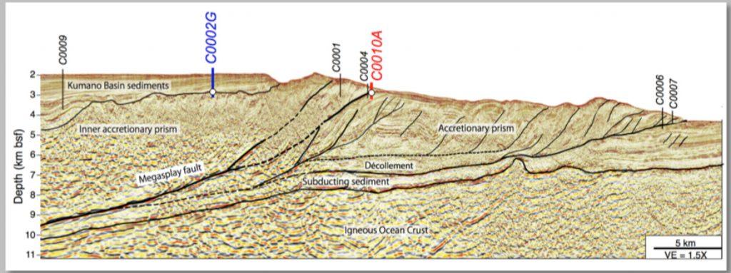 subduction, japan