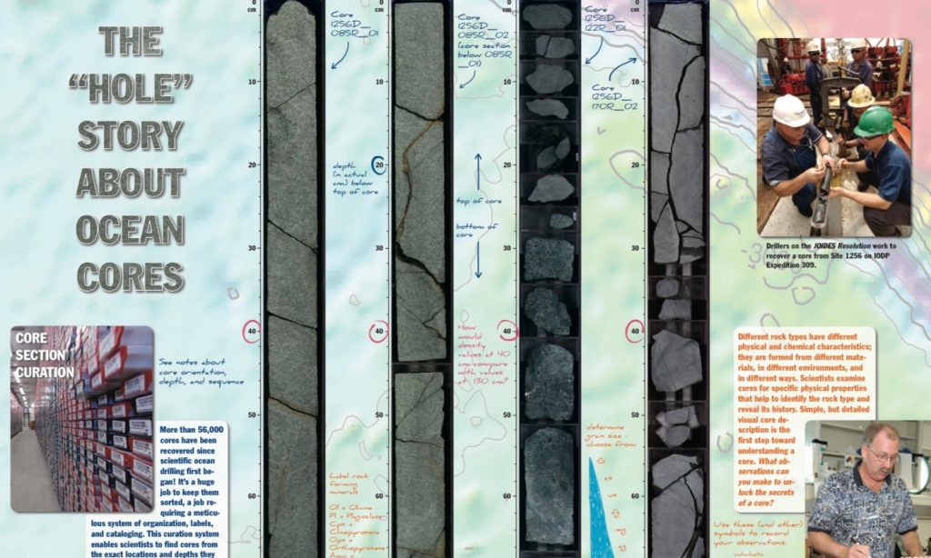 """The """"Hole"""" Story About Ocean Cores poster"""