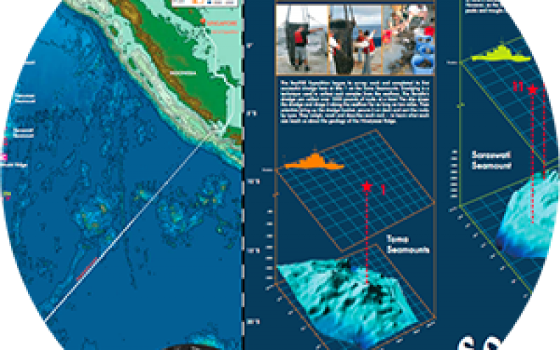 A Site Survey Expedition to the Indian Ocean Poster