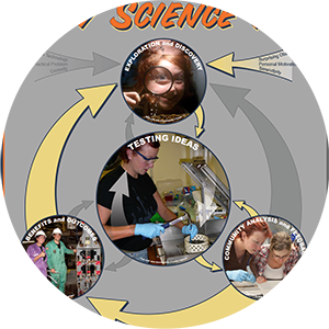 How Science Works poster thumbnail